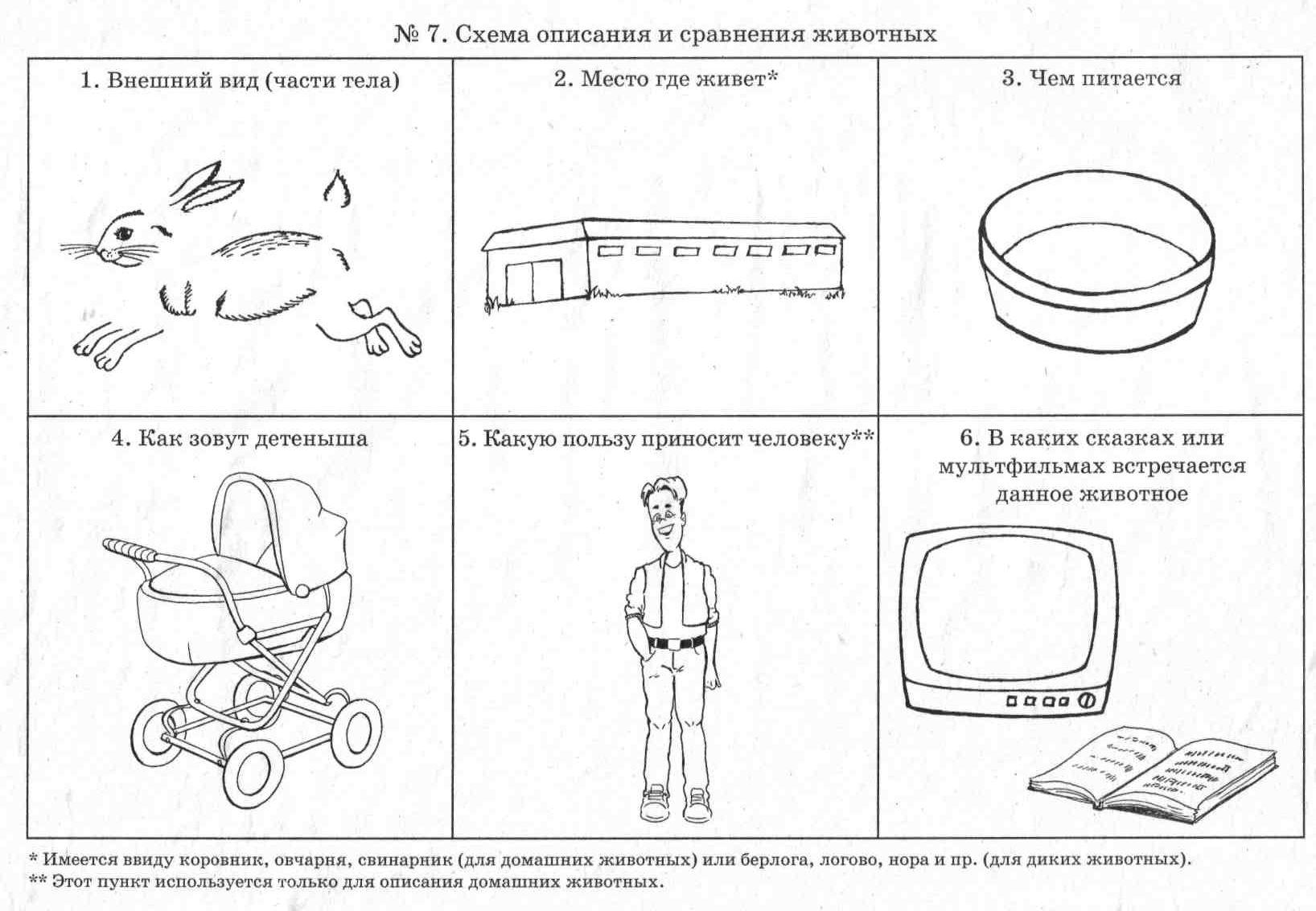 Схемы описания рассказа